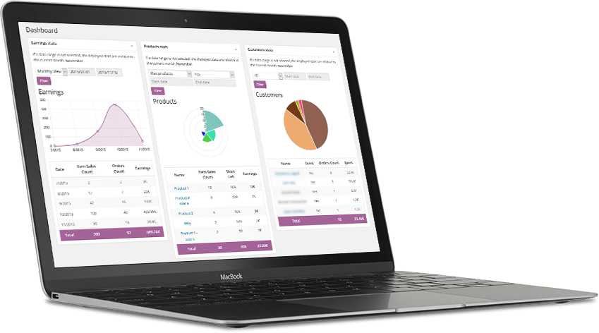 WooCommerce Reports And Analytics