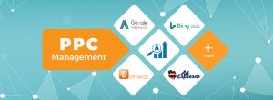 PPC Management Tools