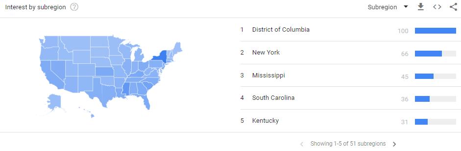 google trend subregion